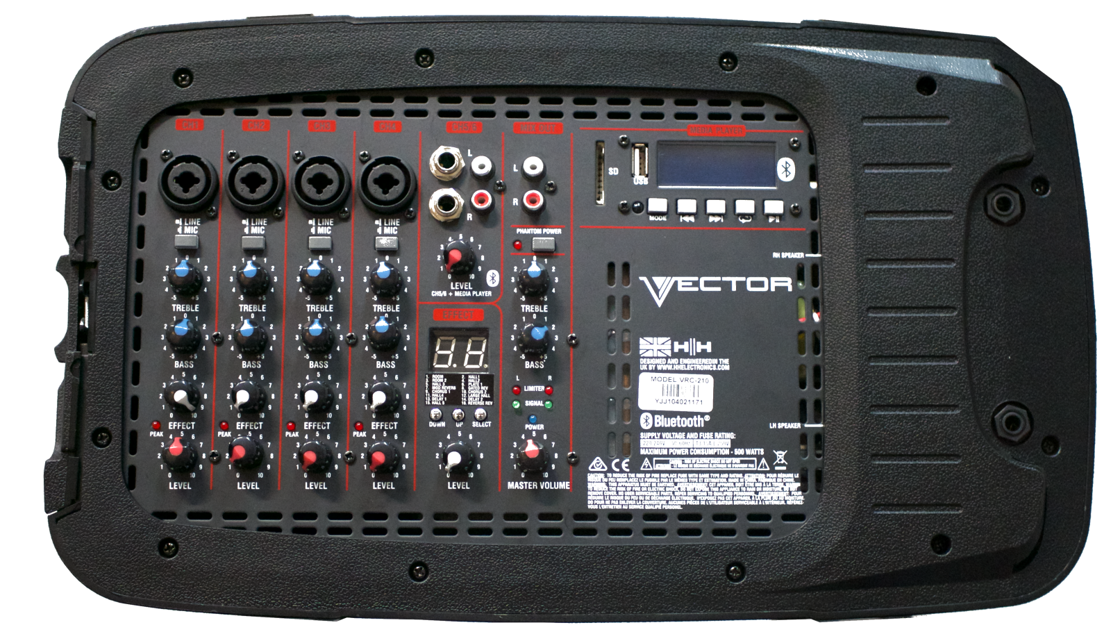 View of HH VRC-210 Panel